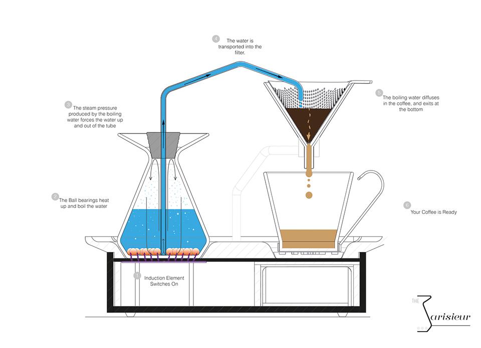 barisieur-la-sveglia-che-prepara-il-caffe-9