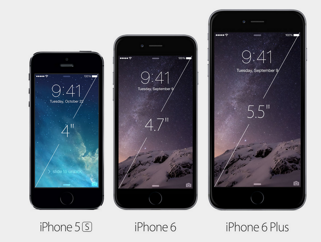iPhone 5 iPhone 6 e iPgone 6 Plus