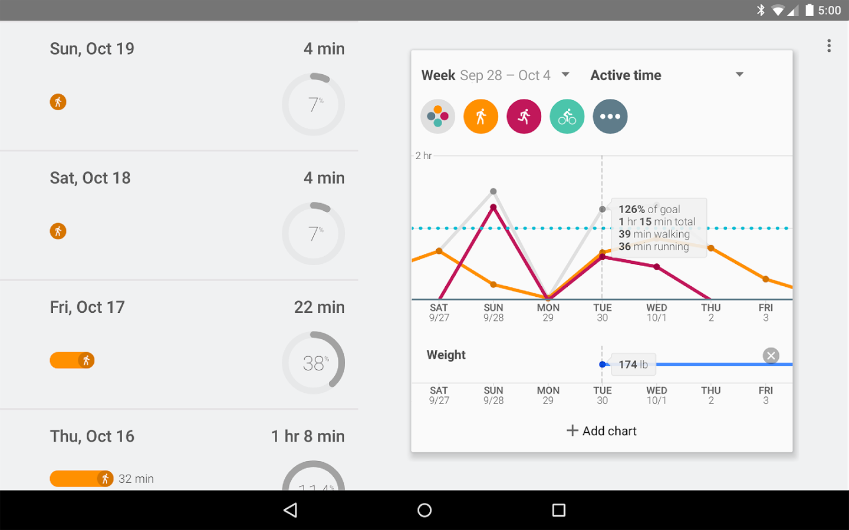 """Google lancia """"Fit"""" l'app che si prende cura del tuo stato di forma"""