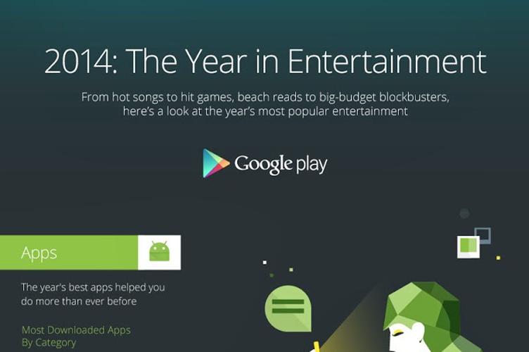 Le app, i film, la musica più scaricata del 2014 secondo Google