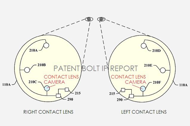 Google Lens: lenti a contatto smart. Google ottiene il brevetto