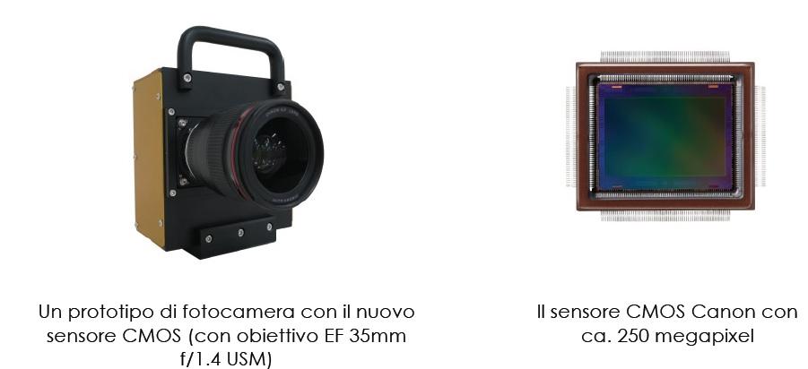 Canon sviluppa un sensore da 250 MegaPixel