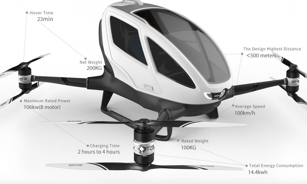 Ehang 184 il primo drone per trasporto persone