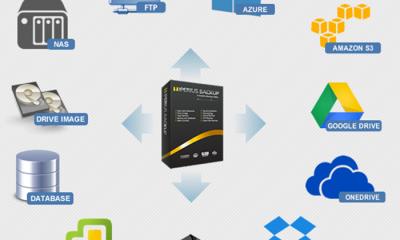 Iperius Backup: tante esigenze, un solo strumento