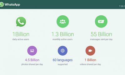 WhatsApp: 1 miliardo di utenti attivi al giorno